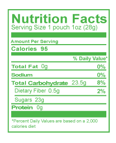 Buddy Fruits Pure Bites Nutrition Facts