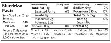 Ginger Snap Larabar nutrition facts