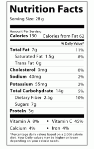 Nutrition Information - Blueberry Hemp Super Food Power Snack