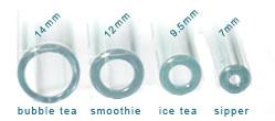 Glass Drinking Straws Diagram